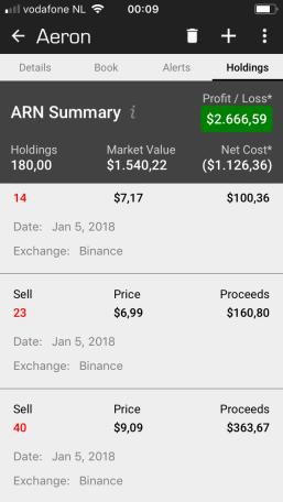 hoge rendementen veel winst Bitcoin Altcoin