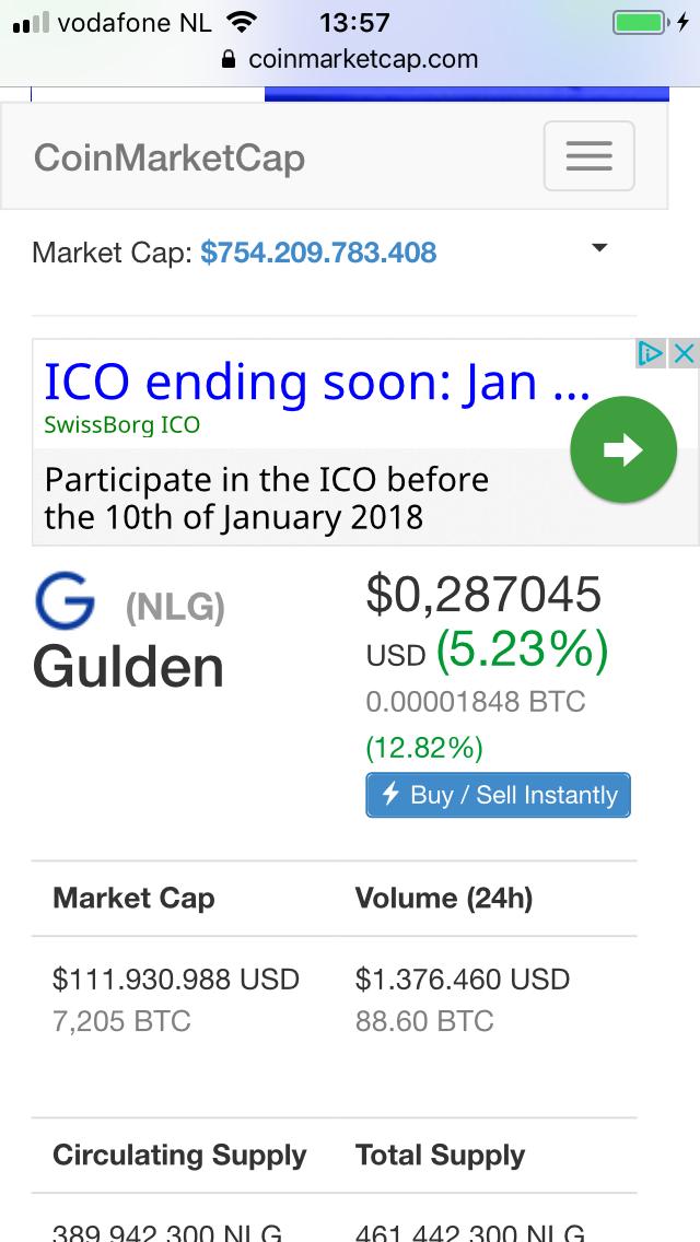 Bitcoin is en blijft waardeloos